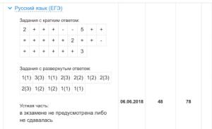 Егор, результат